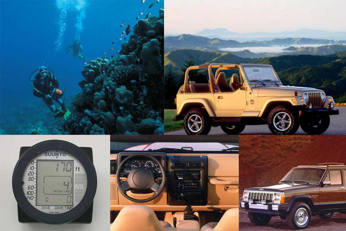 suunto_jeep 誕生75周年を迎えたJeep®と80周年のSUUNTOの歴史を紐解く!米軍特殊部隊も認めた多機能時計の魅力に迫る。